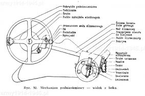 Mechanizm podniesień – widok z boku.