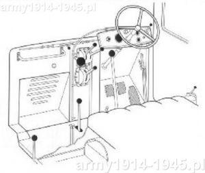 Układ dźwigni sterowania w Lancia 3Ro.