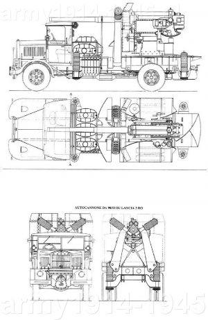 autocannone da 90/53