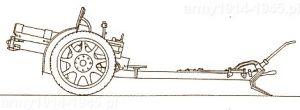Haubica 100/17 mod.914 TM dzięki ogumionym kołom mogło być holowane za pojazdami mechanicznymi.