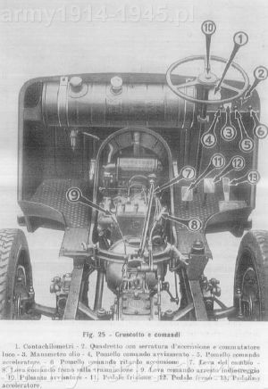 Rozmieszczenie przyrządów kierowania SPA CL 39.