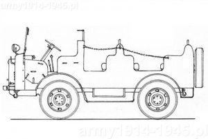 Autocarretta OM 36P