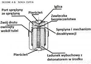 Granat SRCM Mod.35 widok przekroju z wyszczególnionymi podstawowymi wewnętrznymi częściami składowymi.