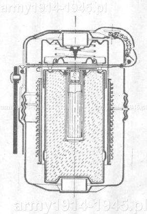 Przekrój granatu bojowego SRCM Mod.35