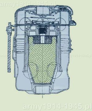 Konstrukcja wewnętrzna ćwiczebnego granatu dymnego wielokrotnego użytku SRCM Mod.35