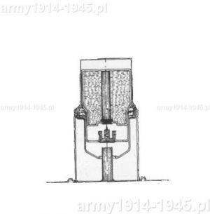 Konstrukcja prowizorycznej miny przeciwpiechotnej.