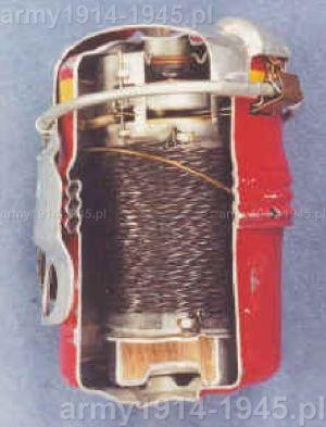 Wnętrze granatu SRCM Mod.35. Doskonale widoczny drut nawinięty na tuleję (98° Corso A.U.C. Cesano)