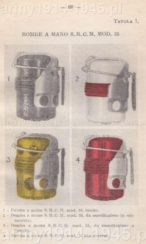 Karta z instrukcji z opisem znaczenia kolorów na granatach SRCM Mod.35