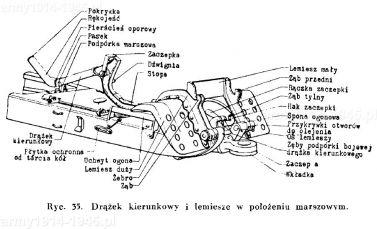Drążek kierunkowy i lemiesze w położeniu marszowym.
