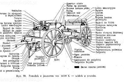 Przodek z jaszczem wz.14/19.K. – widok z przodu.