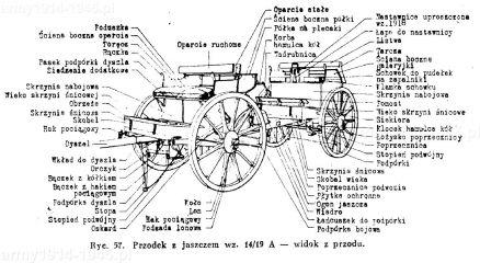 Przodek z jaszczem wz.14/19.A. – widok z przodu.