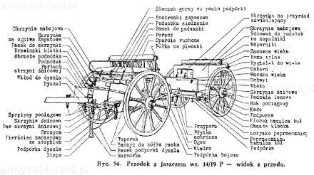 Przodek z jaszczem wz.14/19.P. – widok z przodu.