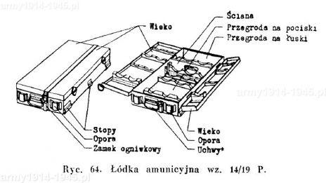 Łódka  amunicyjna wz.14/19.P.