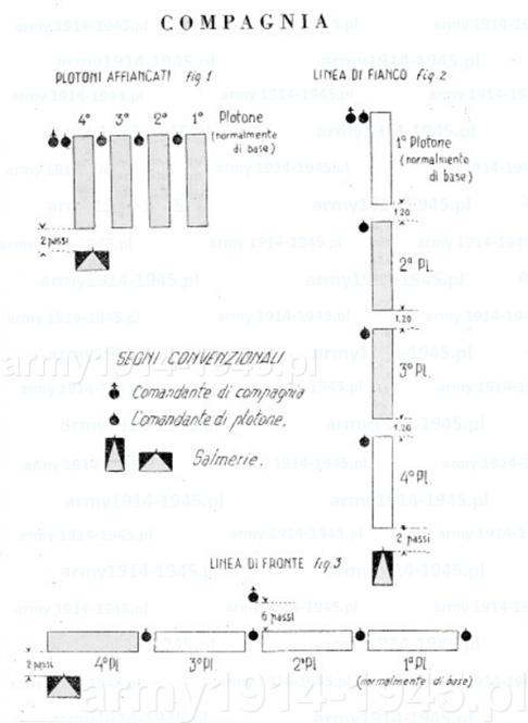 b_486_665_16777215_00_images_schematy_kompania_strzelcow_Italia_tap.png