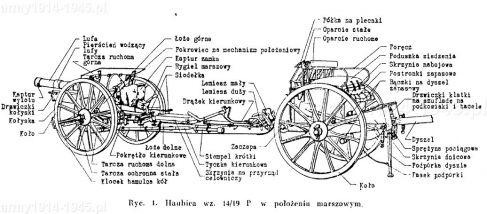 Haubica wz.14/19.P. w położeniu marszowym.