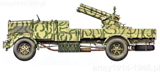 autocannone da 100/17 z profilu